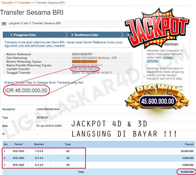 Mantul Betting Togel di Laskar4d Jackpot Langsung Bayar