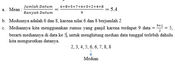 Mean, Modus, Median