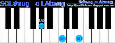 acorde de piano G#aug o Abaug chord