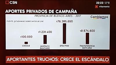 ¿quién financió entonces la campaña de Vidal?