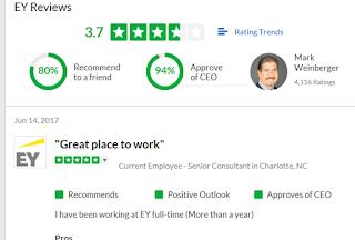Portales como Glassdoor permiten incluir información sobre salarios de una empresa