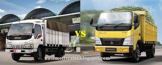 Isuzu VS Mitsubishi colt diesel
