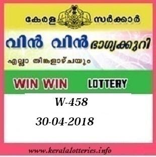 WIN WIN (W-458) LOTTERY RESULT