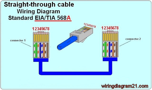 rj45 ethernet patch cable wiring diagram straight trought  568 a