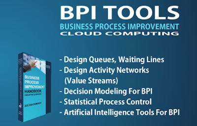 BPI Cloud Computing Tools, Google Sheets add-on