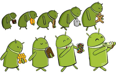 Journey of Android from Alpha to Key Lime Pie 5.0