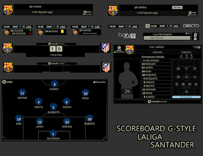 PES 2017 La Liga Santander Scoreboard by G-Style
