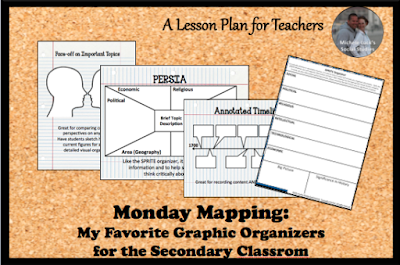 Ideas for using graphic organizers in the secondary classroom.