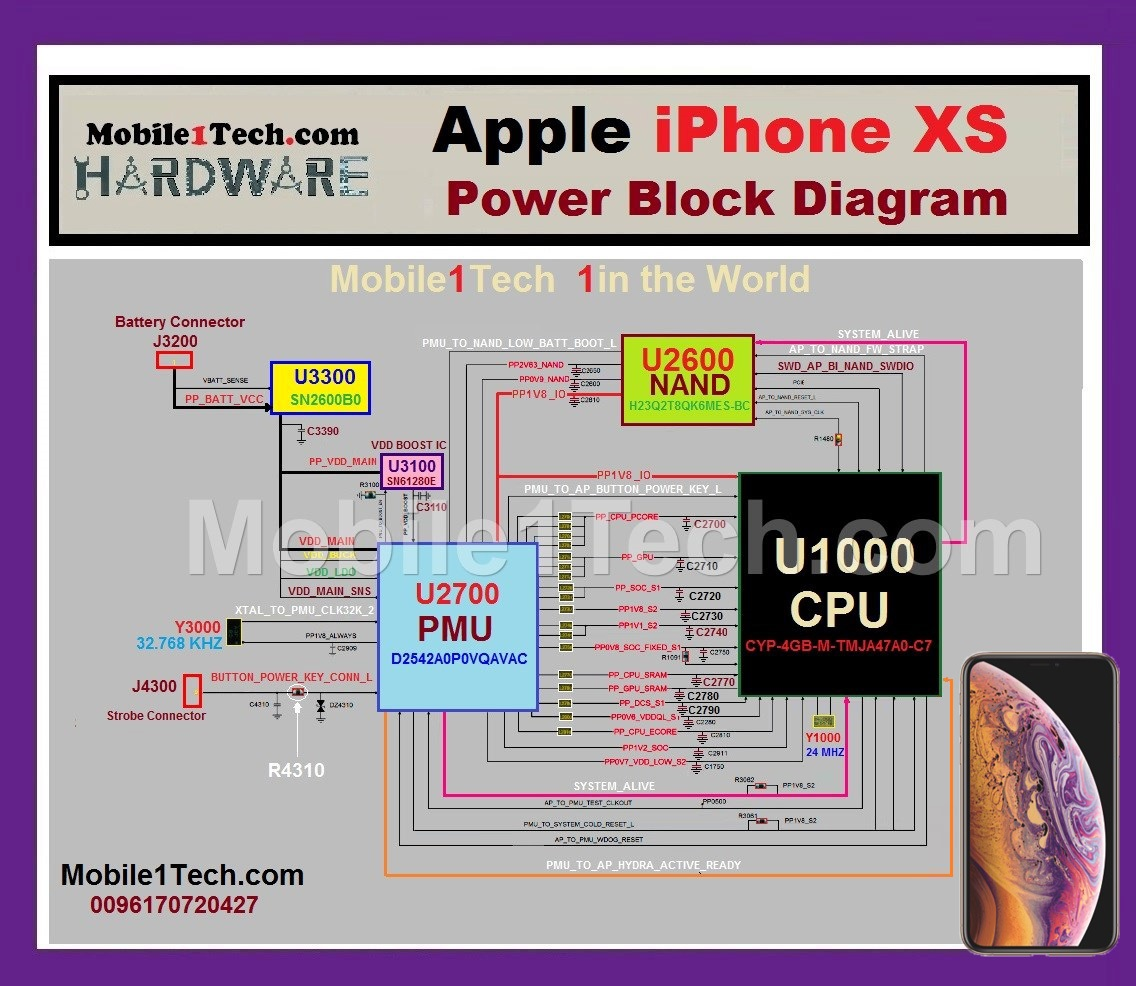 Iphone Xs Power Block Diagram