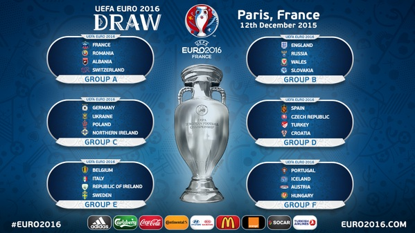 Daftar Tim dan Prediksi Juara Piala Eropa 2016