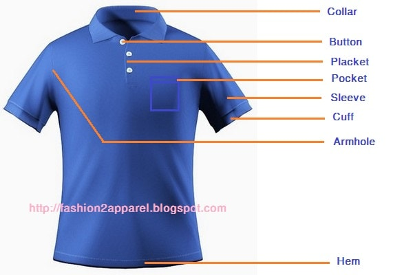 components of a polo shirt