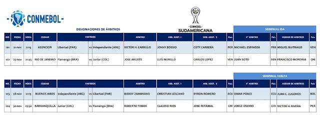 arbitros-futbol-conmebol-sudamericana-semifinales