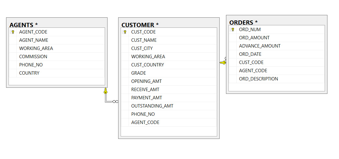 jquery-datatable-data-manipulation-table-structure