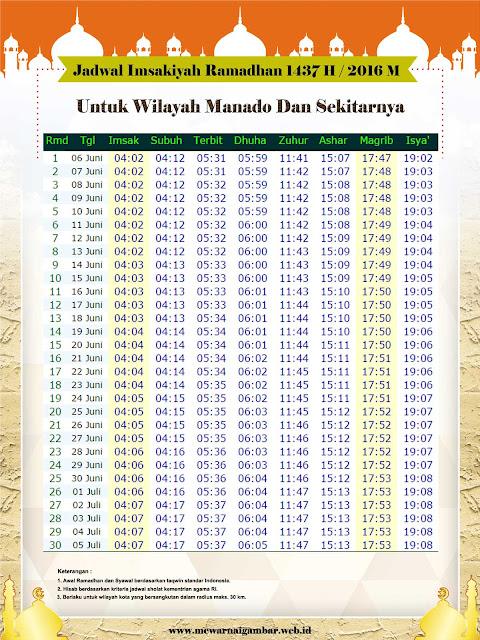 Jadwal Imsakiyah Manado 2016 1437 H