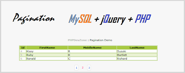 Pagination using jquery,mySql and PHP