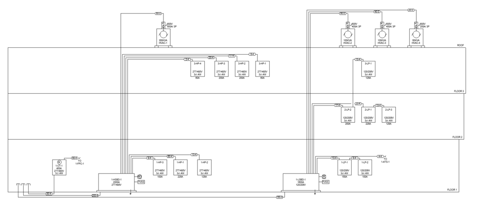 Astounding Revit Add Ons Quickriser Automatic Riser Diagram From Electrical Wiring 101 Capemaxxcnl
