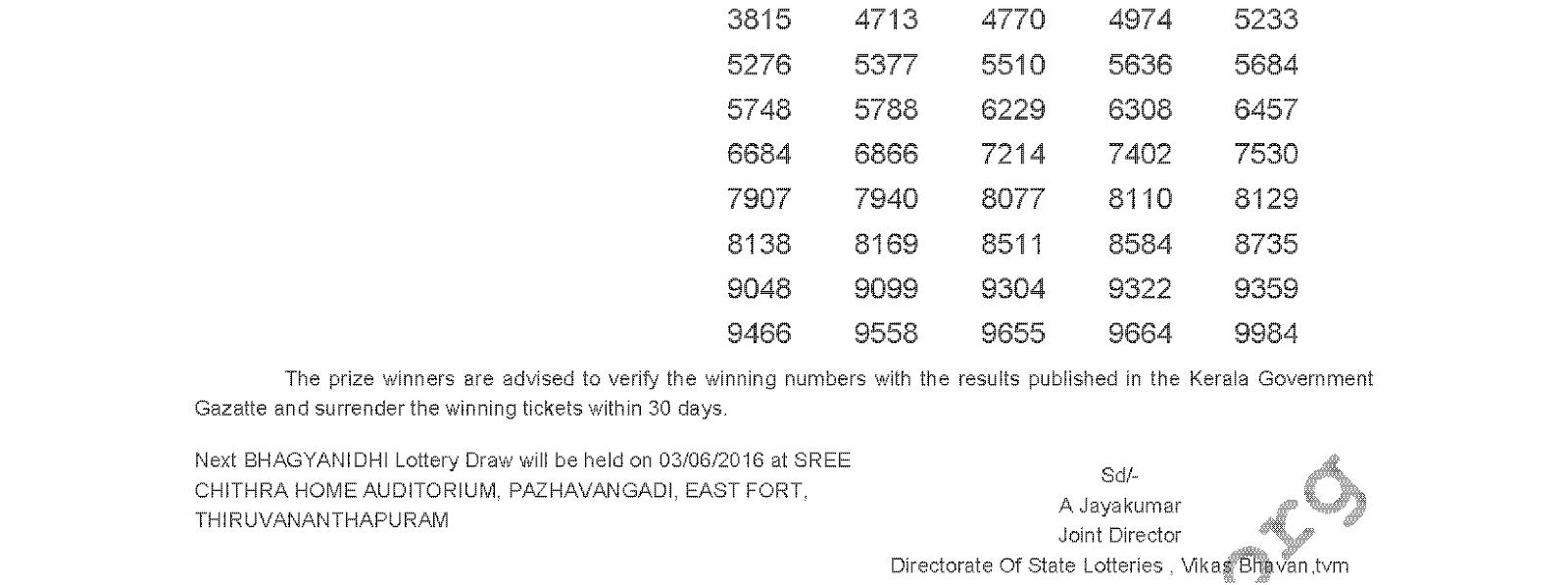 BHAGYANIDHI Lottery BN 239 Result 27-5-2016