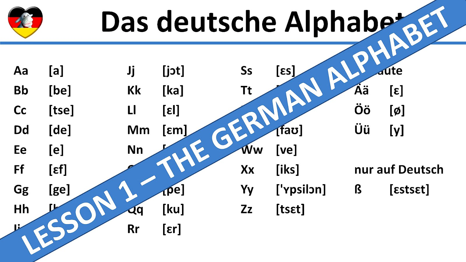 German Orthography