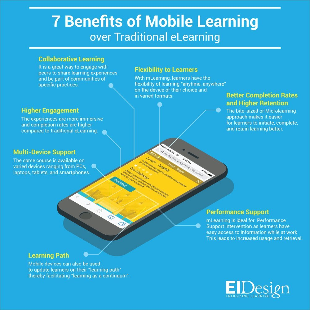 7 Benefits of Mobile Learning over traditional #elearning ...
