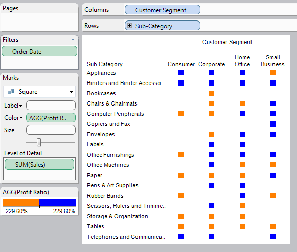 Breaking BI: Creating Management Dashboards in Tableau