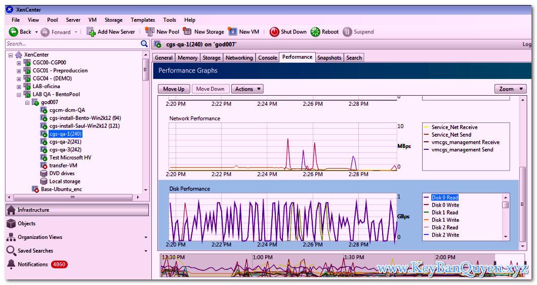 Download Citrix XenServer 7.2.0 Full Key, Phần mềmtạo và quản lý ảo hóa máy chủ.