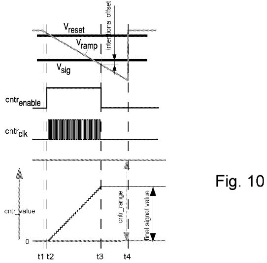 Image Sensors World: CMOSIS Announces its First Granted Patent