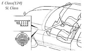Cara Membaca Kode Kerusakan ECU (DTC) Mercedes-Benz Secara Manual