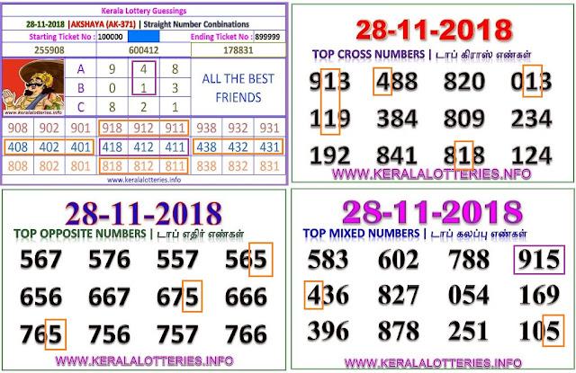 AKSHAYA AK-371 Kerala lottery abc guessing by keralalotteries.info