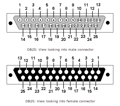 Rj45 To Db9 Adapter Wiring Diagram Female RJ45 Connector
