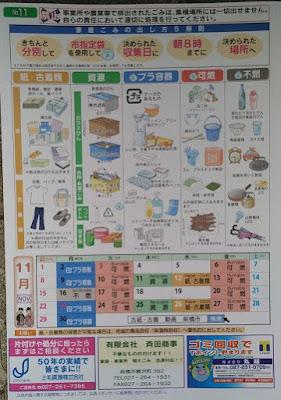 Jenis jenis sampah menurut pemerintah Jepang