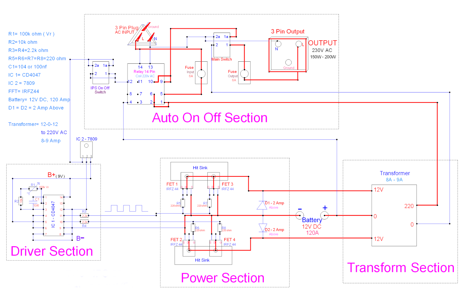 Motorhome Wiring Diagrams On Workhorse 5 Ballast Wiring Diagram
