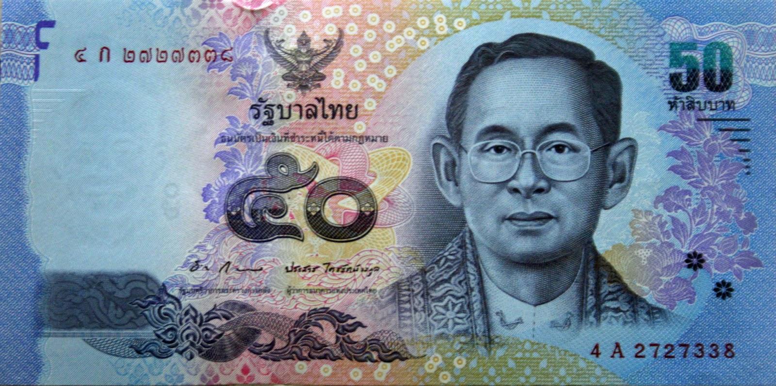 Thaimaan Baht Kurssi
