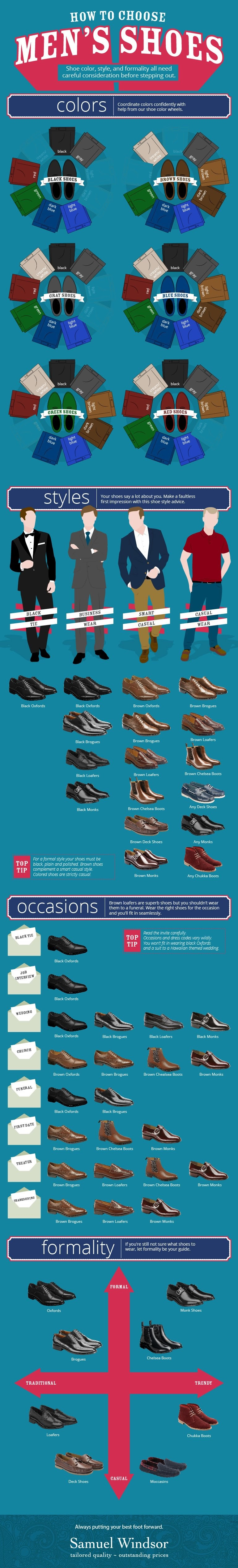 How to choose men's shoes #infographic