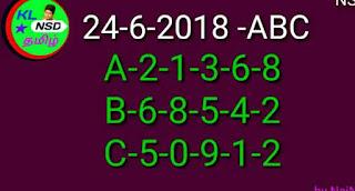 abc numbers by rajanaina kerala lottery prediction