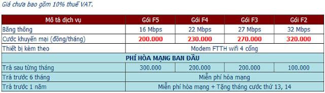 Đăng Ký Lắp Đặt Wifi FPT Quận 5, Hồ Chí Minh 1