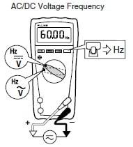 Fluke 179 digital multimeter: Measuring Resistance, Voltage