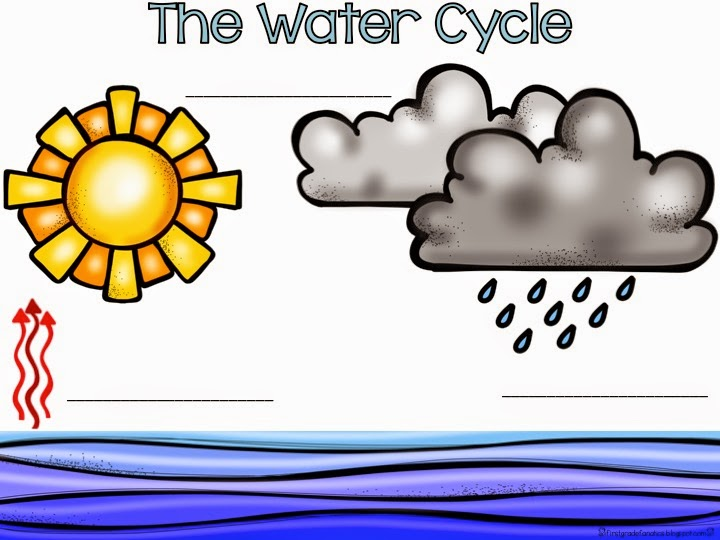 We have  black and white copy for your kiddos that can be found with some freebies here created water cycle also first grade fanatics rh firstgradefanaticsspot