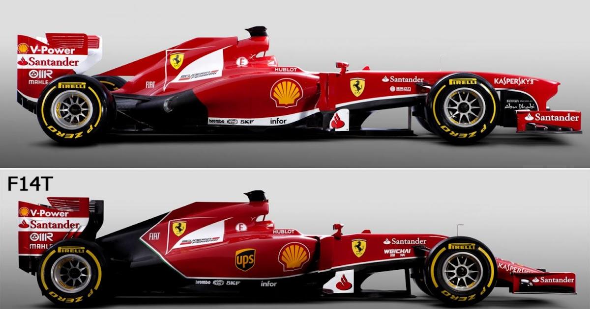 Get Ferrari F138 Wallpaper  Pics