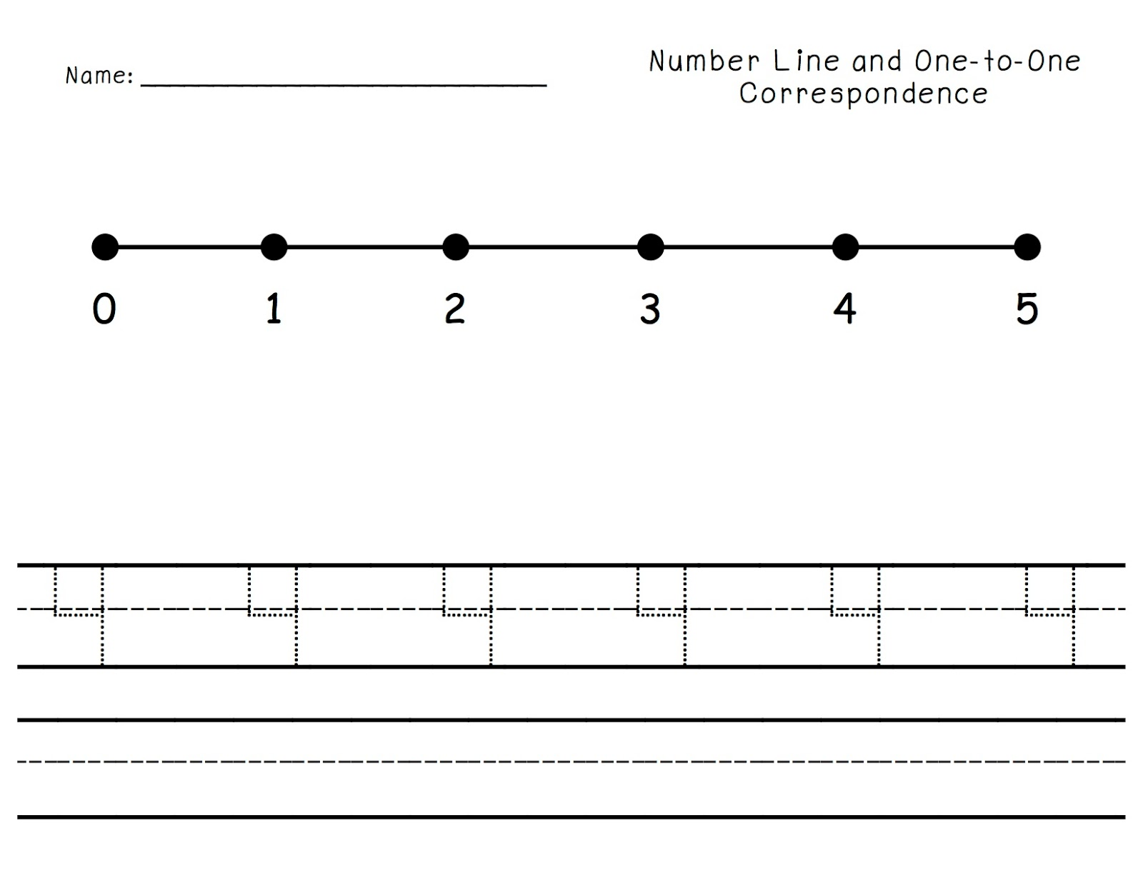 Worksheet On Integers On Number Line