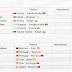 Update Jadwal Lengkap Pertandingan Piala Dunia 2018 Russia