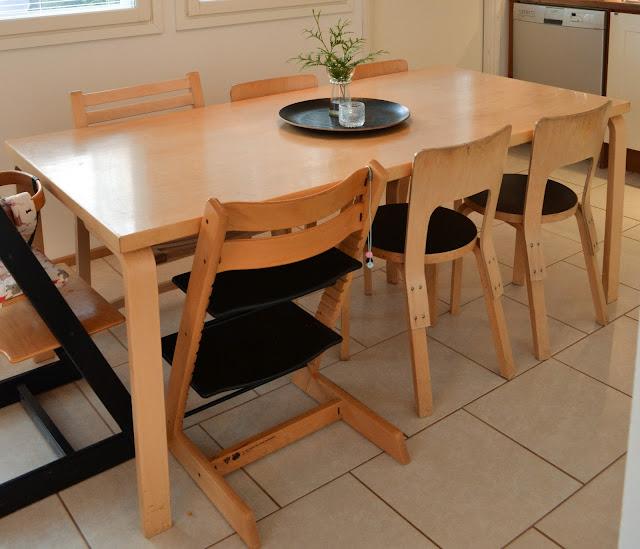 Saippuakuplia olohuoneessa- Blogi. Keittiönpöytä