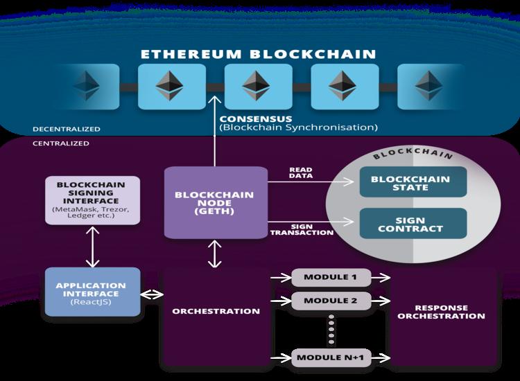 KARMA - Smart Community Network Pertama Yang Terdesentralisasi