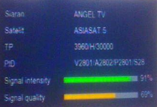 Frekuensi Angel TV