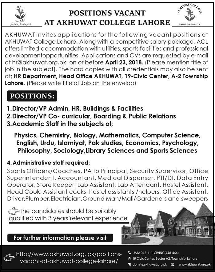 Teachers Job sin Akhuwat College Lahore 2018