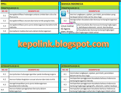 Aplikasi Excel Raport Kelas 2 SD Semester 1 Kurikulum 2013 Revisi 2017 Komplit