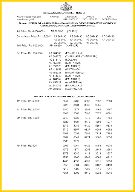 Kerala Lottery Result; 30-05-2018 Akshaya Lottery Results Official PDF AK-347 - www.keralalotteriesresults.in-page-001