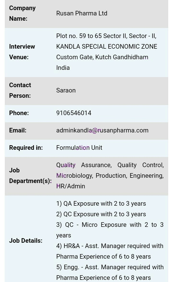 Rusan Pharma - Fresher/ Experience - Walk-in Interview