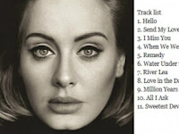 Download Lagu Terbaru Adele - Full album 2017 [MP3] Gratis