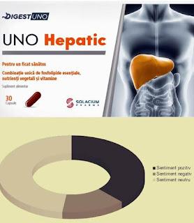 Pareri Forumuri Solacium UNO Hepatic capsule