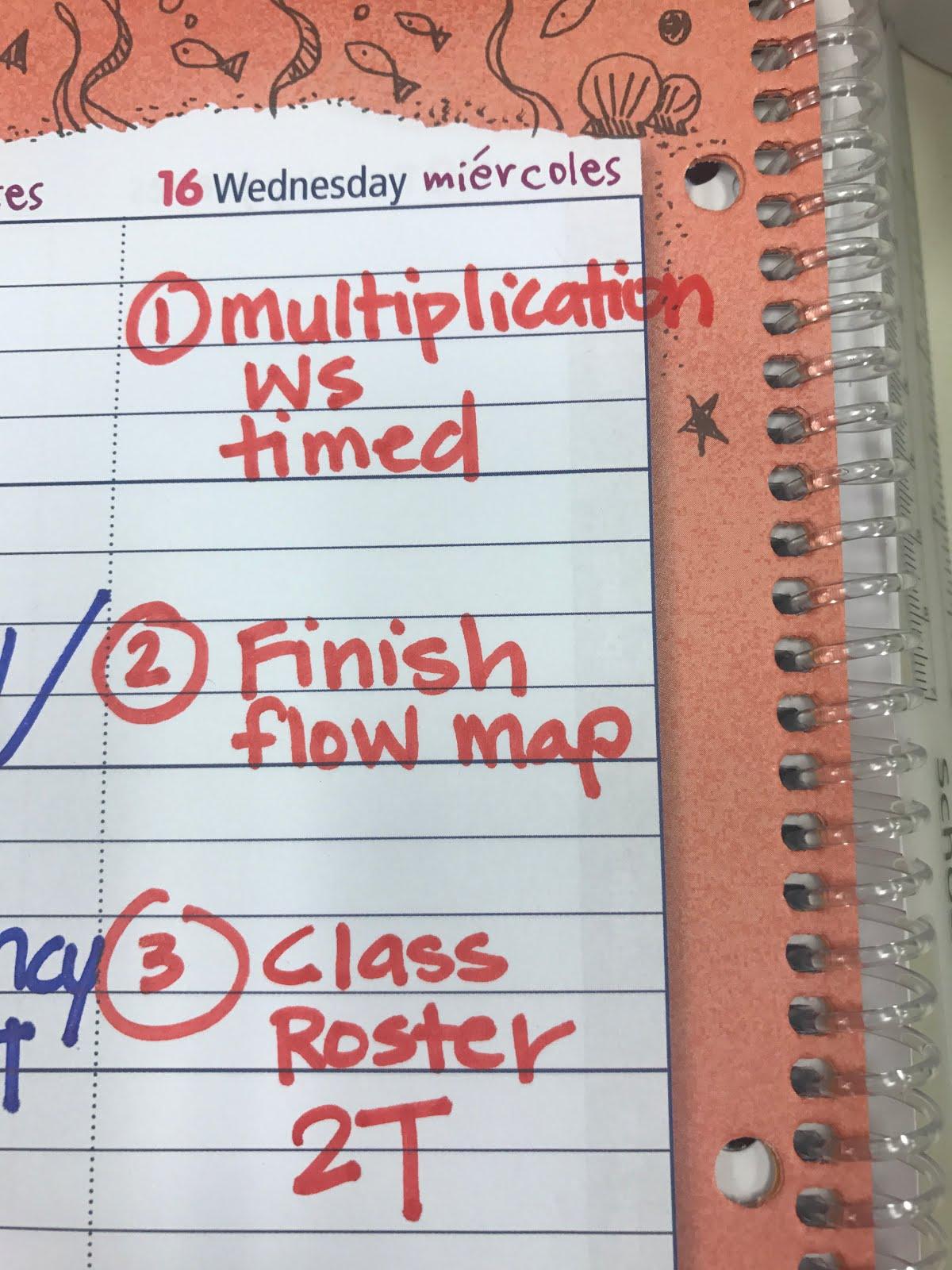 Mrs Do S Class Homework